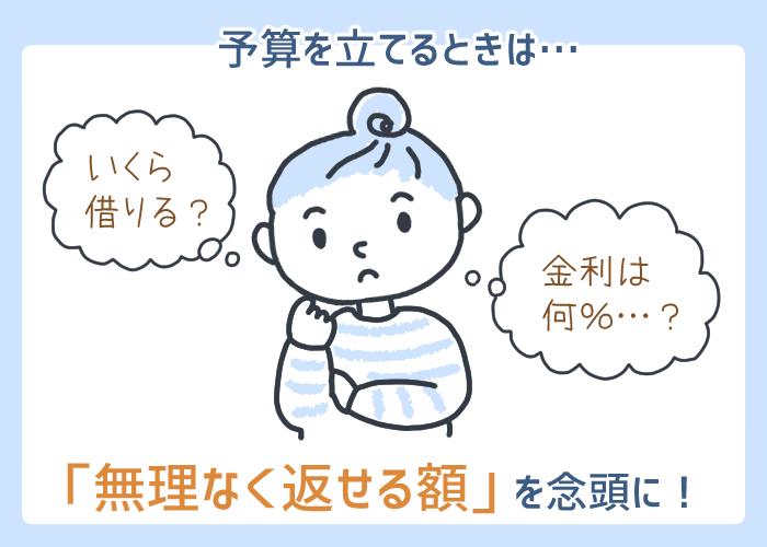 iewotateru-yosan