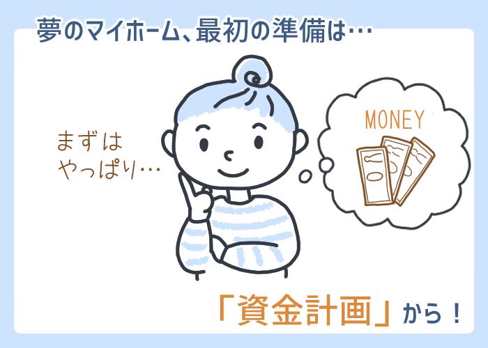 iewotateru-shikinkeikaku