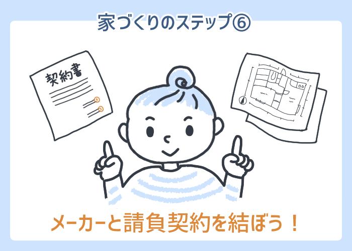 iewotateru-ukeoikeiyaku
